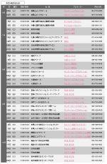 KAZUMASA ODA TOUR 2014